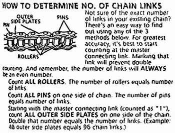 Chain-count.jpg