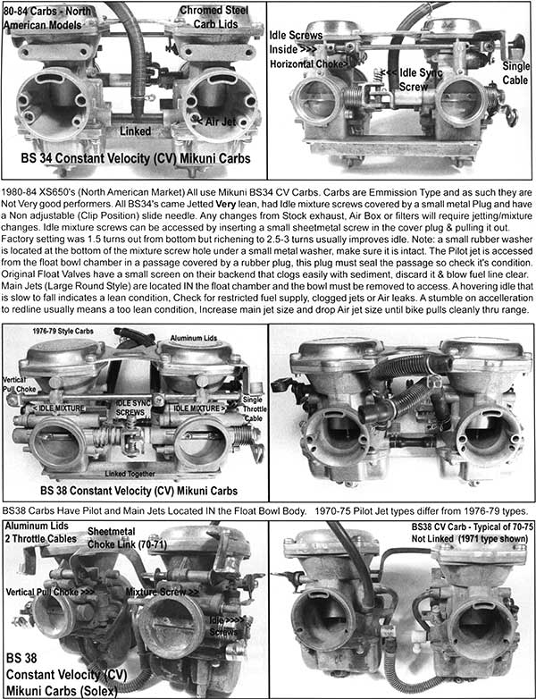 Mikuni BS34 CB Carb Tuning Instructions